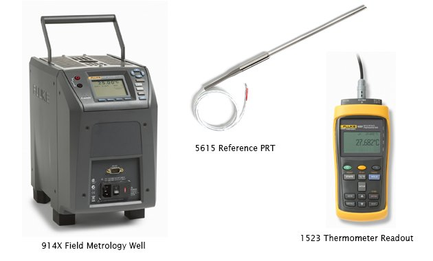 The Fluke 914X Field Dry Block with Thermometer and Reference Probe